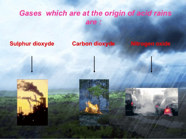 Image of gases which are cause of acid rain