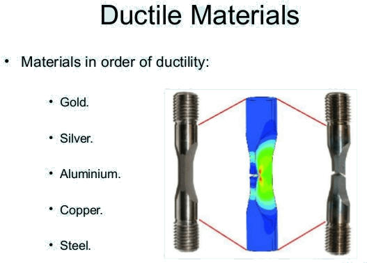 Image of Ductile Materials