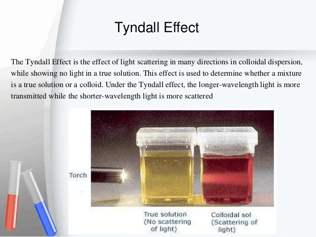 Image of Tyndall Effect