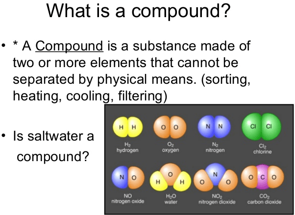 Image of What is a compound