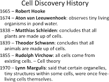 Image of cell discovery History