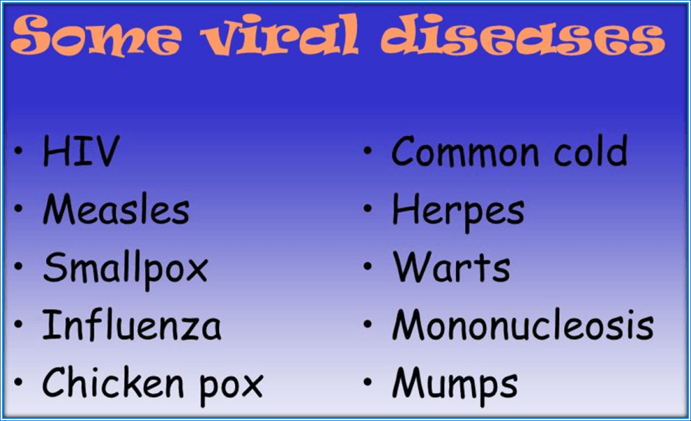 Image of the examples of viral diseases