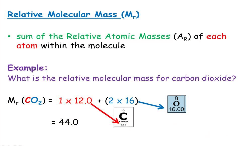 Example of molecular mass for carbon dioxide