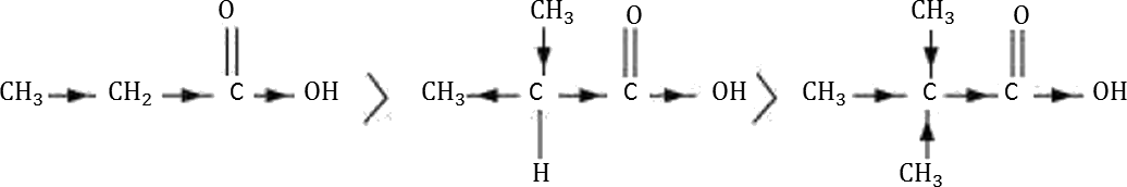 Q 17 B Structure of Acidic Strength