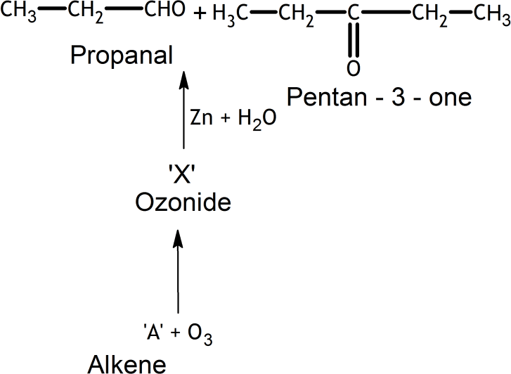 Q 7 Ans 1 Structure of propanal and Pentan-3-One are the Ozonolysis Products of an Alkene
