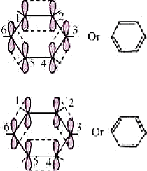 Q 10 2 Structure of Unhybridized p-orbital of Carbon Atoms