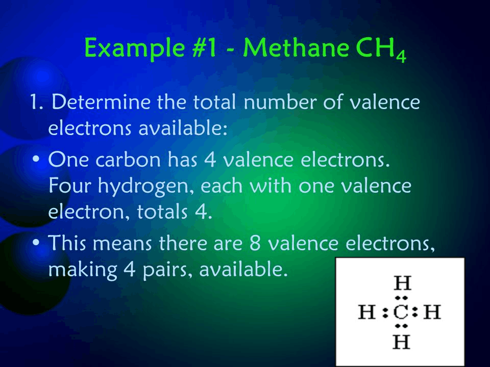 Image of methane for Structure of Atom