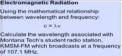 Image of Electromagnetic Radiation for Structure of Atom