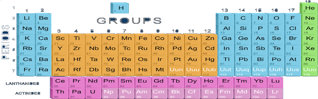 chemistry class exercise Ncert solutions exercises questions   some basic concepts of chemistry class 11 ncert solutions, chemistry question bank, concepts of chemistry, chemistry .