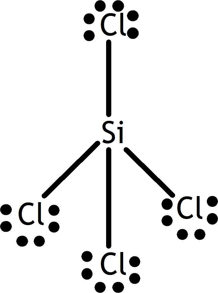image showing lewis structure of sicl4