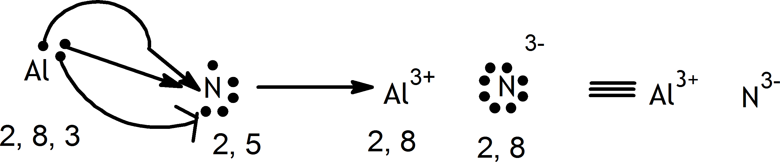 Image showing electron transfer of Al and N