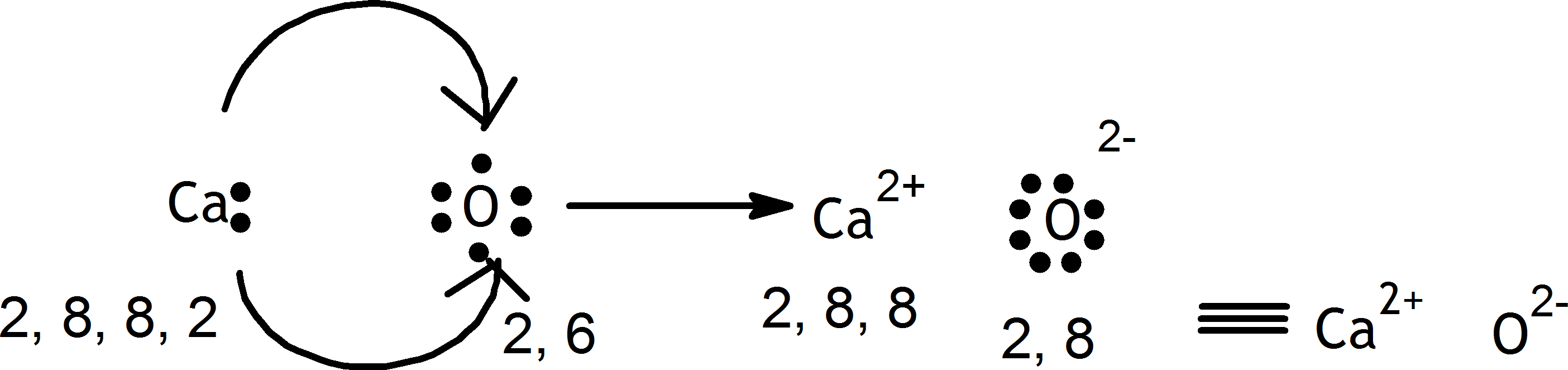 Image showing electron transfer of Ca and O.