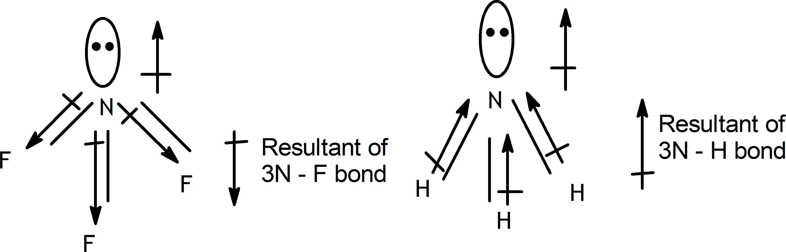 Image showing NF3 and NH3 bonds.