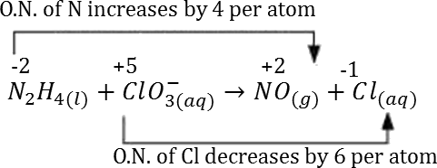 Q 19 B­ Structure of O.N. of N and Cl increases and decreses per atom