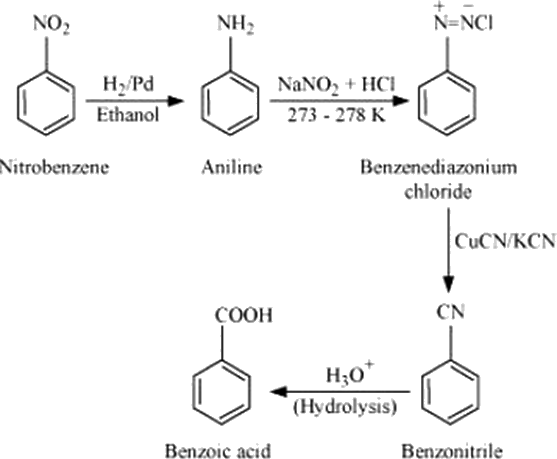 Q 8 i Structure of Nitrobenzene to Benzoic Acid