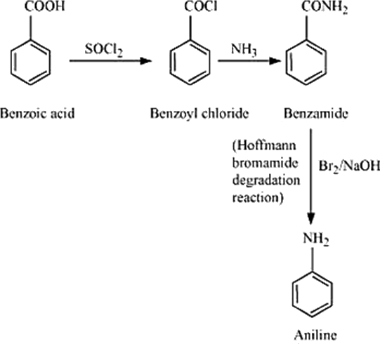 Q 8 iii Structure of Benzoic Acid to Aniline