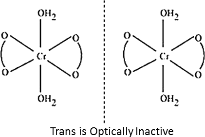 Q 24 i 1 Trans is Optically Inactive