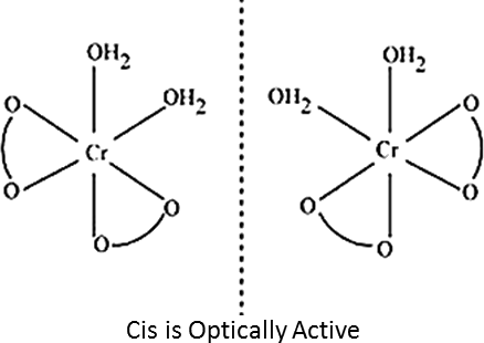 Q 24 i 2 Cis is Optically Active