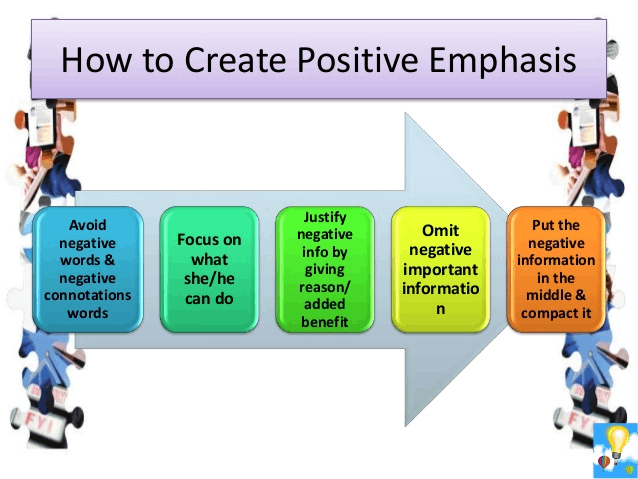 Converting negative to positive emphasis