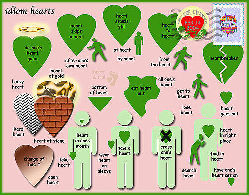 Common idioms with heart