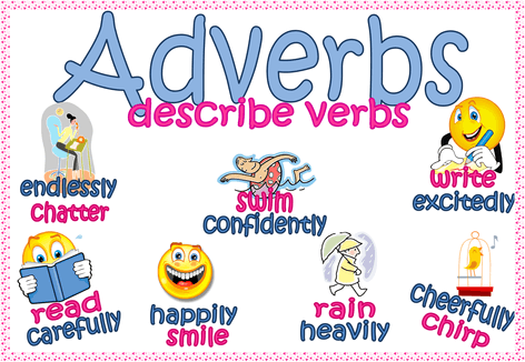 Common adverbs and examples