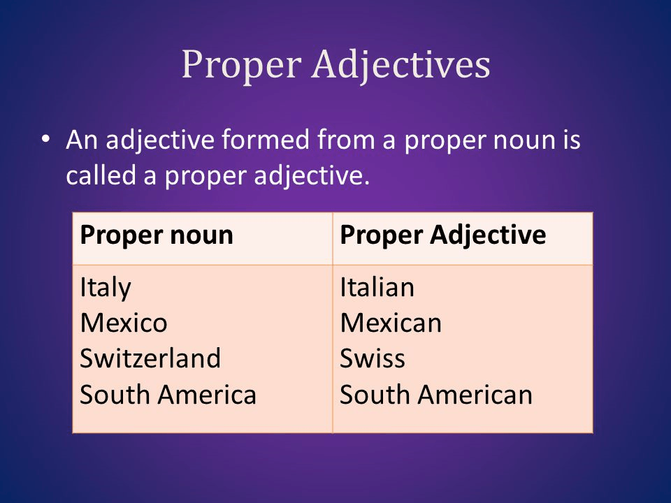 Image For Proper Noun And Proper Adjectives