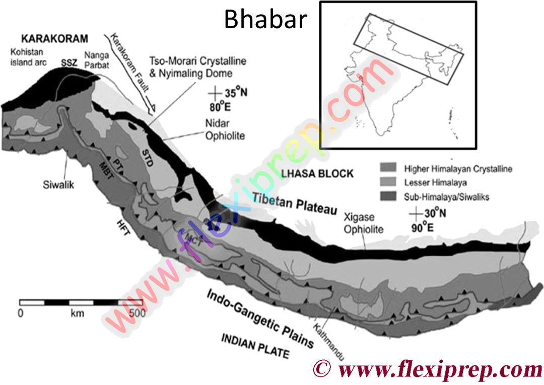 Bhabar a narrow belt of the plain which is enclosed with pebbles