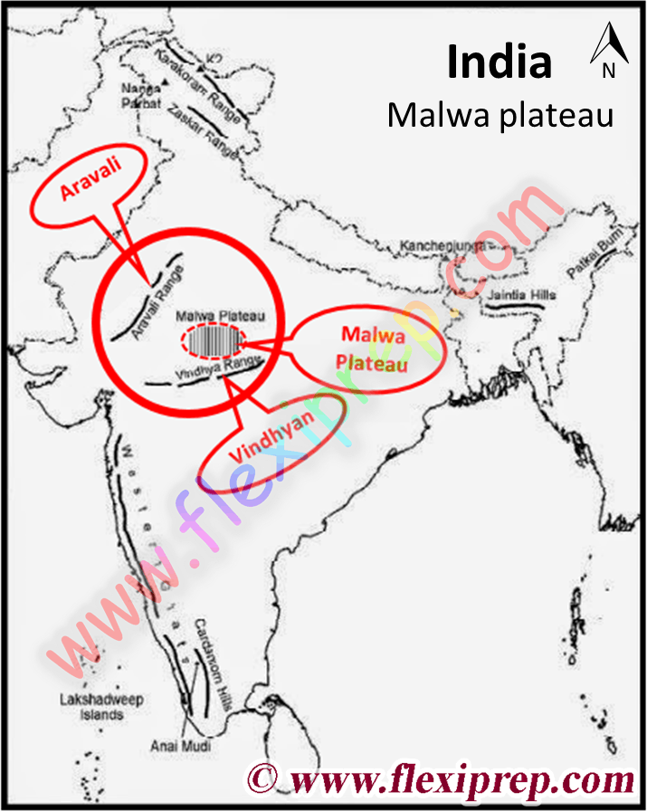 Malwa plateau plateau lies between the Aravali and the Vindhyan ranges