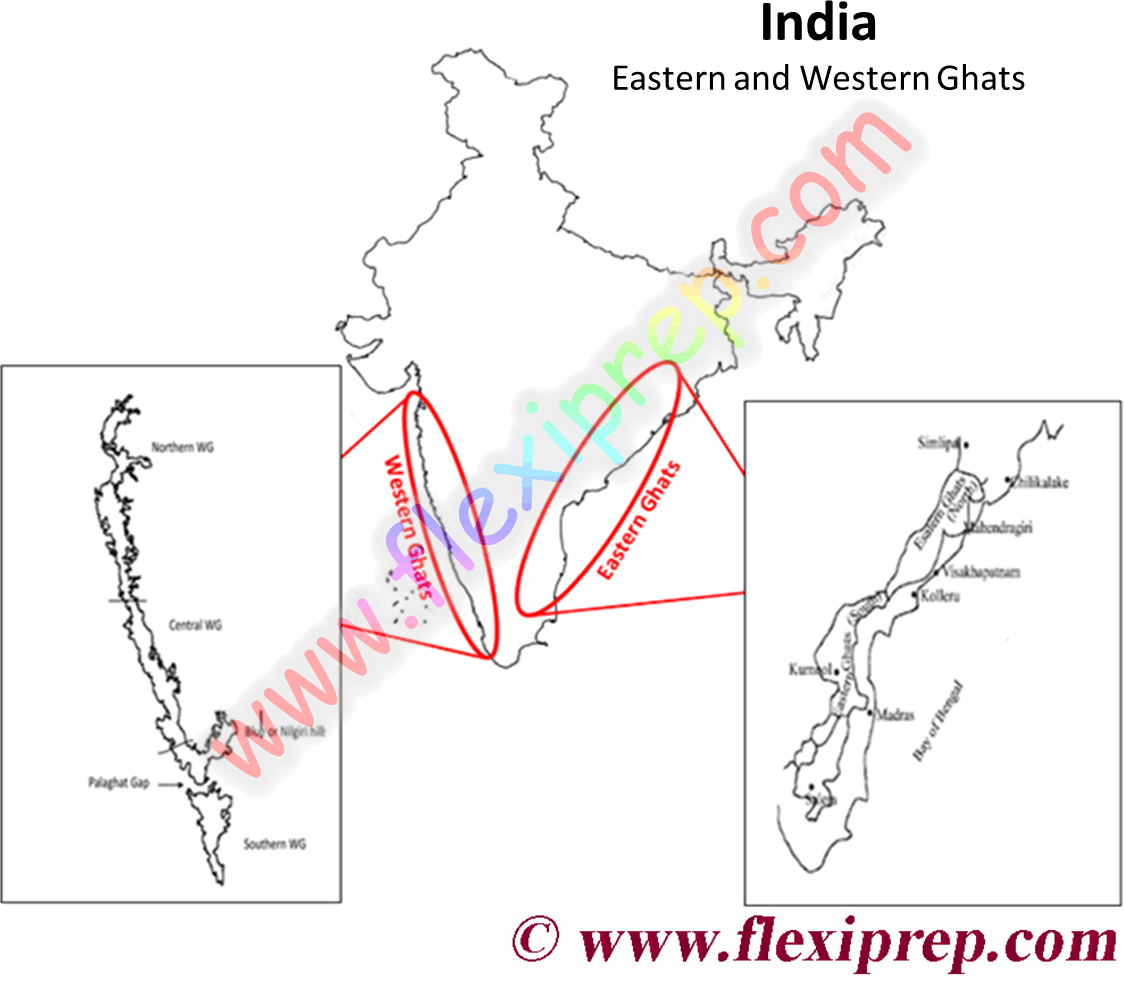 Location of Eastern and Western Ghats