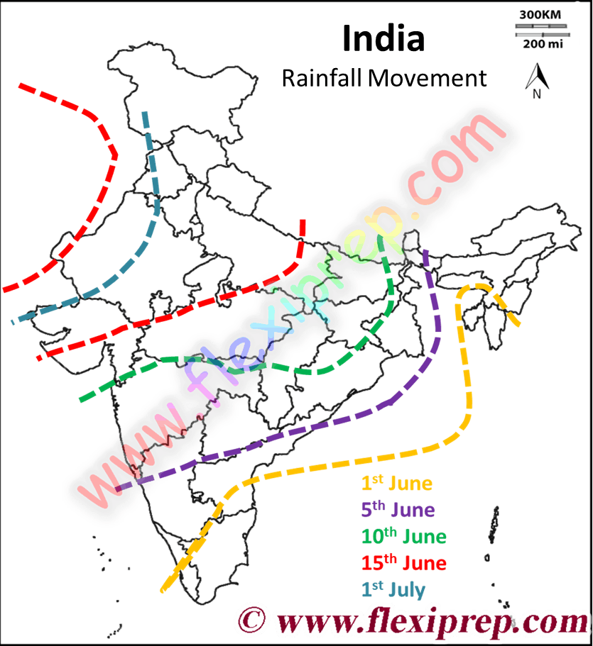 Movement of rainfall in India