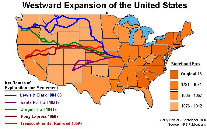 Westward expansion of US with the movement on trails