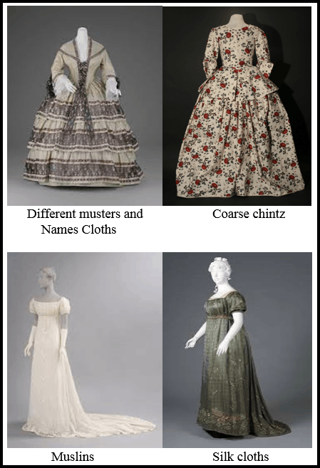 Bangalore in women cloths during 1800s