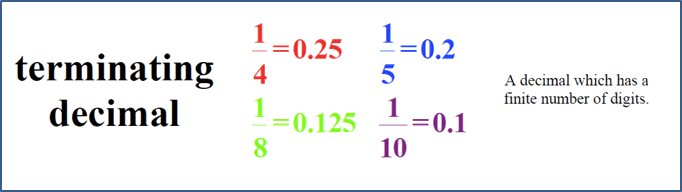 Given The Terminating Decimal In A Fraction It Represent The Finite Number Of Digits