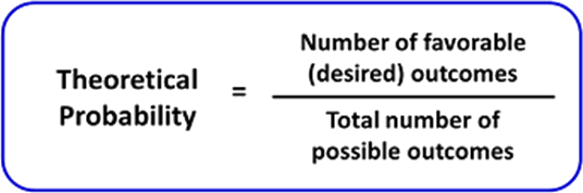 a look at probability and how it is determined mathematically Math explains likely long shots, miracles and the probability that two of them share the same so let's look at the probability that none of the 23 people.