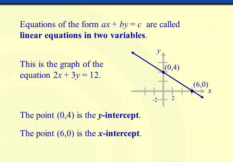 Graphing Inequalities moreover Regression analysis besides Pairs Of Linear Equation In Two Variable moreover Graphing linear equations further What Is The Difference Between Linear And Nonlinear Equations In Regression Analysis. on graphs of linear equations in two variable