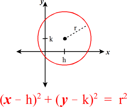 ch 11 solutions Hc verma chapter wise solutions for class 11 physics part 1 & hc verma solutions for class 12 physics part 2 concepts of physics, numerical problems, short answer solutions from the latest edition of hc verma solutions.