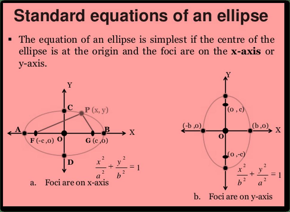 ncert class 11 mathematics solutions  chapter 11  u2013conic