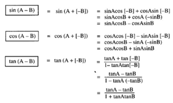 ncert class 11 mathematics solutions  chapter 3