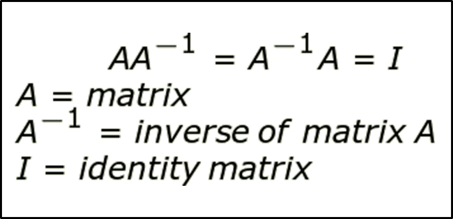 how to get an inverse of a matrix