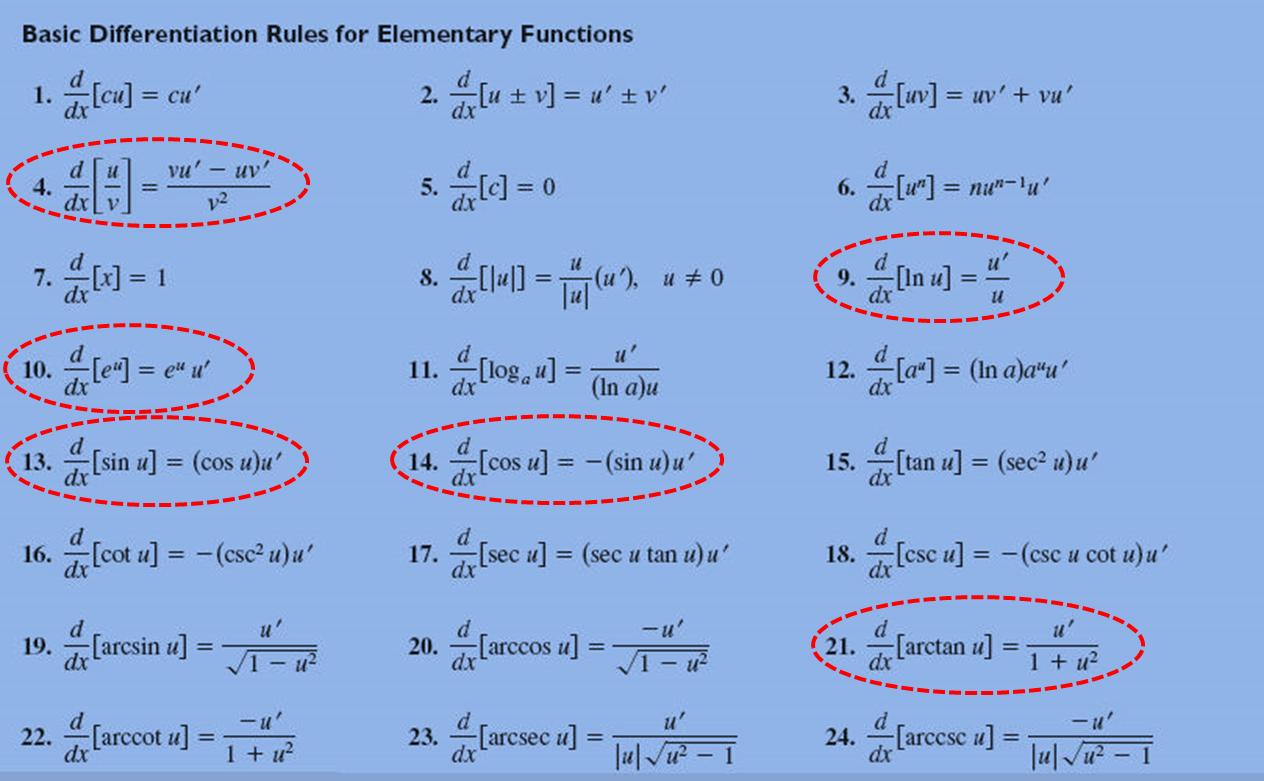 mathematics rules in hindi pdf