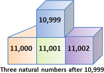 Given the three natural numbers after 10,999