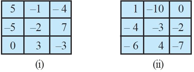 Given two magic square and in a magic square each row, column and diagonal have the same sum. check which of the following is a magic square