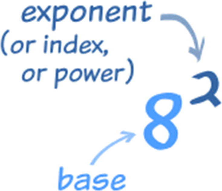 exponents and powers class 7 pdf