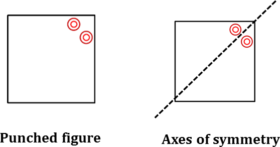 Punched figure (b) and its axes of symmetry