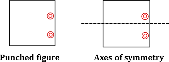 Punched figure (c) and its axes of symmetry