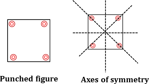 Punched figure (e) and its axes of symmetry