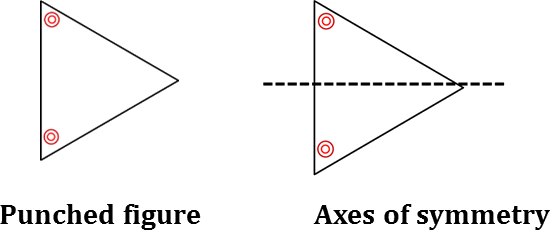 Punched figure (h) and its axes of symmetry