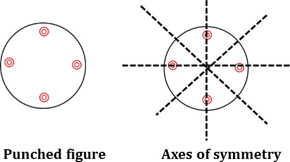 Punched figure (k) and its axes of symmetry