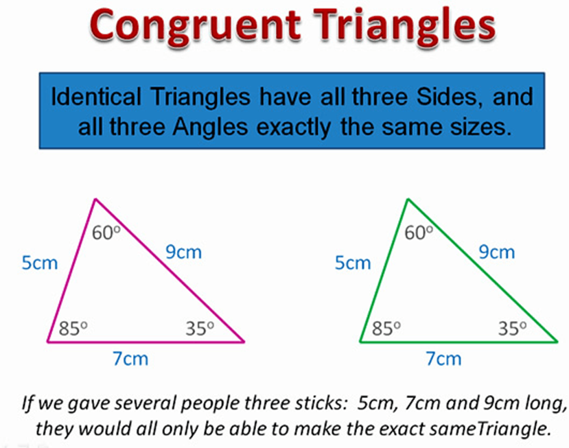 Understanding of Congruent Triangles