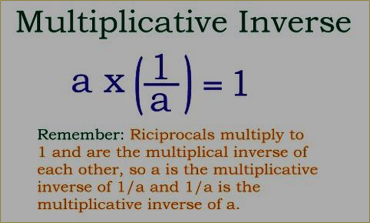 Given the Multiplicative Inverse law apply in equations
